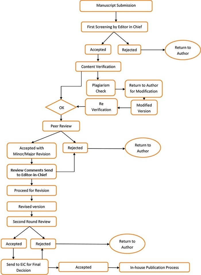 Clinical Practice And Epidemiology In Mental Health Publication